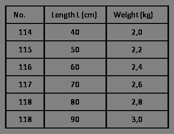 Seinäjalat no 118
